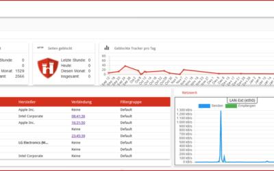 09.04.2020 Zum Oster-EI das Oster-UI; Comidio stellt auf das neue TrutzBox User Interface um. Neue Videos erklären …